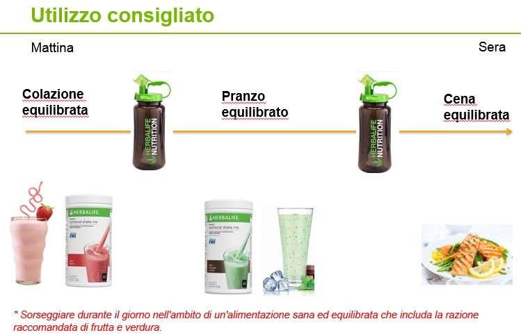 ricetta_2_litri_uso